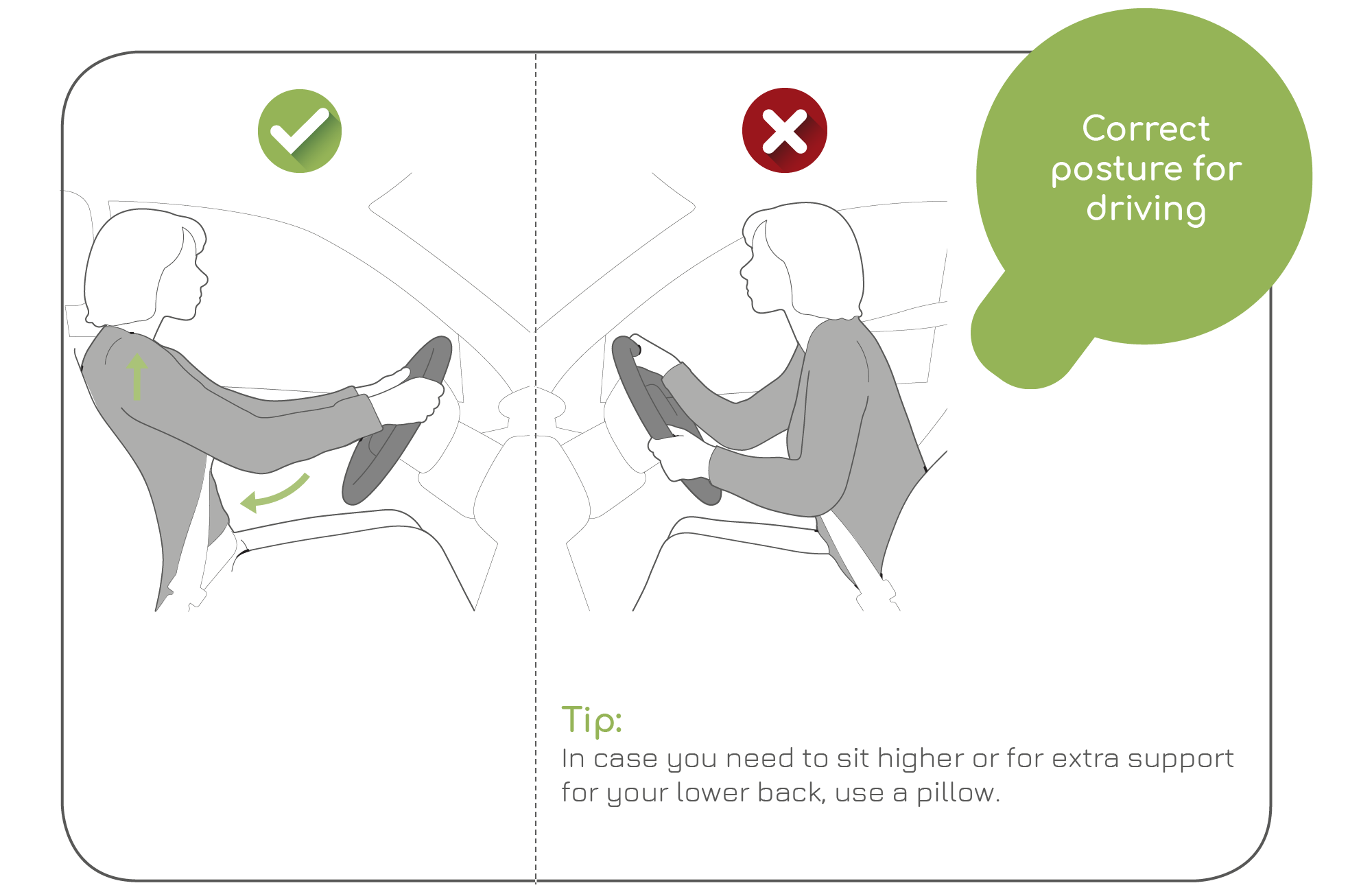 Correct posture for driving